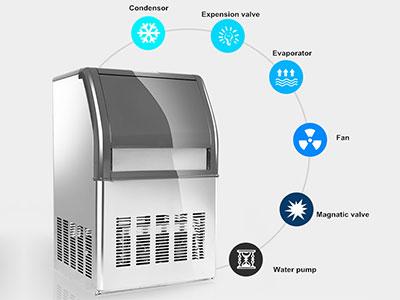 مشخصات یخساز رستورانی 55 کیلویی