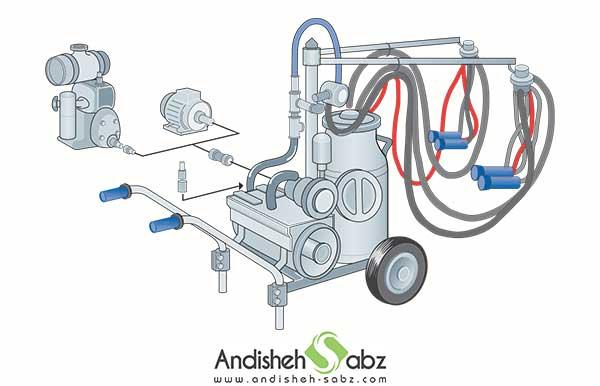 اجزاء اصلی دستگاه شیر دوش
