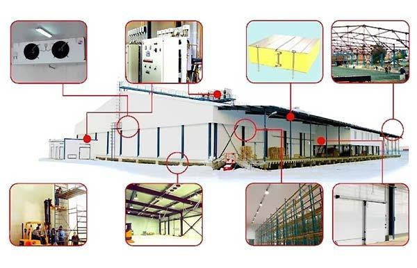 هزینه ساخت سردخانه های زیر صفر - اندیشه سبز