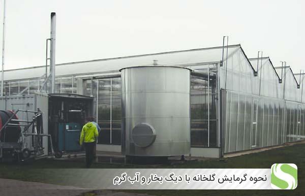 نحوه گرمایش گلخانه با دیگ بخار و آب گرم - اندیشه سبز